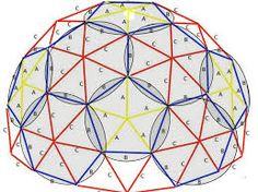 Bildergebnis für biotop experiment kuppel earth 2