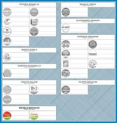 Come si vota – facsimile della scheda elettorale consiglio comunale – Verona In Comune