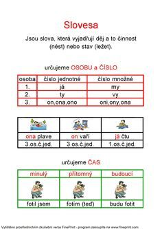 slovnI-druhy-ucebnice8.jpg (1240×1754)