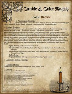 http://endoraj.files.wordpress.com/2013/09/brown-candle.png