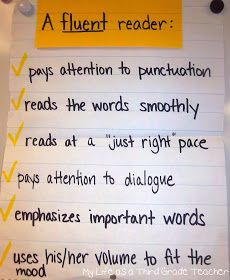 Reading Fluency Anchor Chart