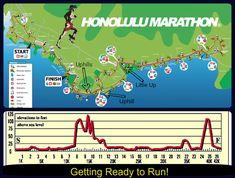 Honolulu Marathon...marathon bucket list! DONE