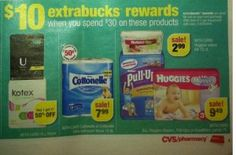 RESET – Two $2/2 Kotex printable coupons for upcoming CVS sale and Extra Bucks deal! - http://printgreatcoupons.com/2013/10/04/reset-two-22-kotex-printable-coupons-for-upcoming-cvs-sale-and-extra-bucks-deal/