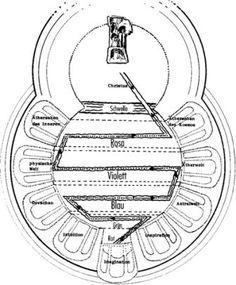 1st Goetheanum - Windows overview