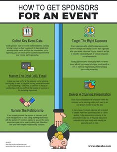 tips for charity work Get sponsors for any event with this customizable Event Sponsorship Infographic Template. Use bold headings, images, sections, and an eye-catching color palette. Make more informational infographic templates on Venngage. Event Planning Template, Event Planning Tips, Event Planning Business, Event Planning Checklist, Business Tips, Nonprofit Fundraising, Fundraising Events, Non Profit Fundraising Ideas, Church Fundraisers