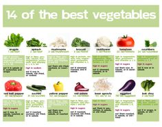 14 of the best veggies!