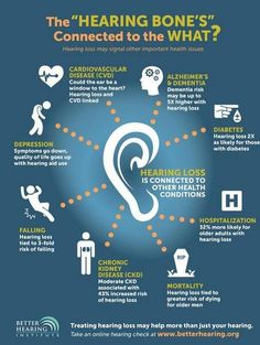 Hearing loss may signal other important health issues. #hearingloss