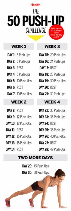 When I first started working out I couldn't even do one push up. Here is a great workout plan to get to 50 push ups if you have never worked out before.