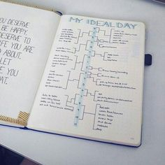"""Idea : Use an hourly timeline to note specific tasks for a productive day. Jessica Lafrieda : """"My Ideal Day"""" journal wedding planning Iron Condor Option Strategy Bullet Journal Décoration, Bullet Journal Layout, My Journal, Bullet Journal Inspiration, Journal Pages, Journal Ideas, Bullet Journal Time Tracker, Bullet Journal Lined Paper, Bullet Journal Daily Spread"""