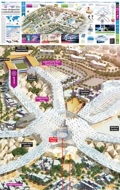 From Mexico to Dubai, a journey in the world of infographic design Creative Infographic, Infographics, Axonometric View, Expo 2020, Serviced Apartments, Building Structure, Journalism, All Over The World, Sustainability