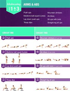 #BBG Your Style List Blog: Bikini Body Guide Workout Kayla Itsines