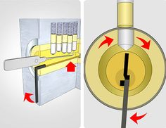 How to Pick a Lock: 9 steps (with pictures) - wikiHow