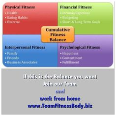 If you would like to work from home and fire your Boss, go to www.TeamFitnessBody.biz right now!