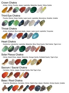 Chakra Healing Stones Join us in free psychic chat and get free tarot reading