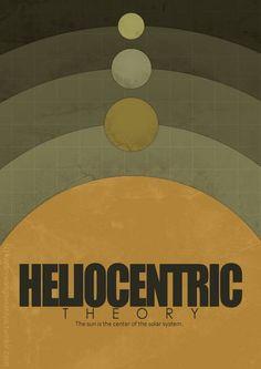 teoria heliocentrica Posters de teorías científicas