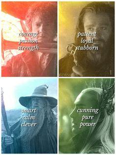 Gryffindor(Bilbo) Hufflepuff (Thorin) Ravenclaw (Gandalf) Slytherin (Thanduil)