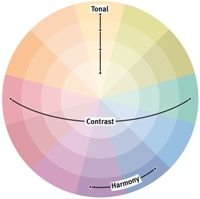 pastel color wheel: Choices, choices, choices! More