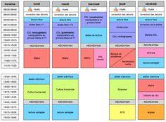 Emploi du temps CE2 et fonctionnement pour 2014 French Basics, Cycle 3, Bar Chart, Periodic Table, Homeschool, Diagram, Life, Objects, Photos