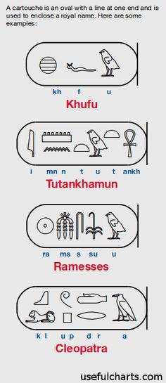 Symbols And Their Meanings Contentuploadsancient Egyptian