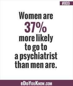 Women are more likely to go to a psychiatrist than men are. Crazy Facts, Weird Facts, Fun Facts, The More You Know, Good To Know, Learn Something New Everyday, Did You Know Facts, Train Your Brain, Psychiatry