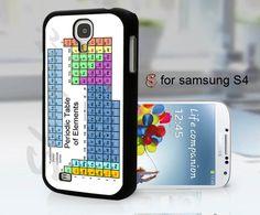 periodic table - design case for samsung galaxy