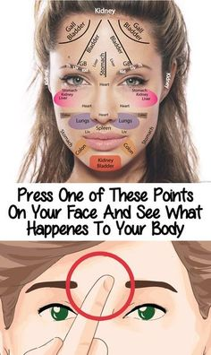 DIY: Acupressure Points for Beautiful Skin