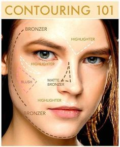 Contouring us something important to me because I don't havemuch shape to my face. Bronzing I don't do.much of because I have a nice enough tan on my face. So I usually skip that!