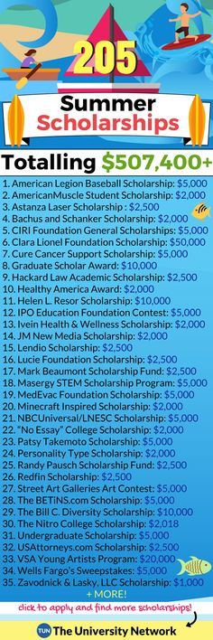 Here is a selected list of Summer Scholarships.