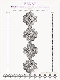 ie de Banat Cross Stitch Borders, Cross Stitching, Cross Stitch Patterns, Embroidery Motifs, Machine Embroidery, Embroidery Designs, Beading Patterns, Knitting Patterns, Romanian Lace