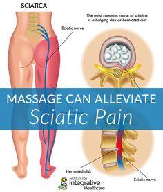 Massage Can Alleviate Sciatic Pain