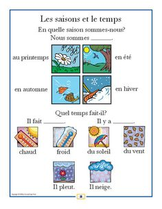 French Weather Poster - Italian, French and Spanish Language Teaching Posters Ways Of Learning, Learning Italian, Learning Spanish, Learning Resources, Learning Games, French Language Learning, Learn A New Language, Spanish Language, Spanish Grammar