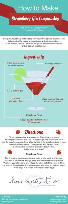 #strawberry #gin #lemonade #lemonades #cocktail #blender #householdme #drink #drinking #howsweeteats #sweeteats #howto #infographic    strawberry gin lemonade infographic