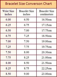 Wire gauge chart for jewelry making pinterest bandana girl bead size chart and bead sizing guide google search greentooth Gallery