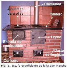 Fig. 1. Estufa ecoeficiente de leña tipo Plancha Kitchen Stove, Stove Oven, Pizza Oven Outdoor, Outdoor Cooking, Tyni House, Outdoor Fireplace Designs, Cooking Stove, Rocket Stoves, Earthship