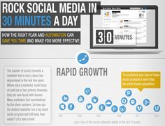 Social Media Rockstarness — In 30 Minutes [Infographic] See more at: http://carloangelogonzales.com/social-media-rockstarness-in-30-minutes-infographic/