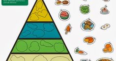 Piramide alimentar completar e montar - Formando Alunos Teaching English, Playing Cards, Activities, Games, Painting, Food Pyramid For Kids, Kids Fun Foods, Kids Learning Activities, Healthy Foods
