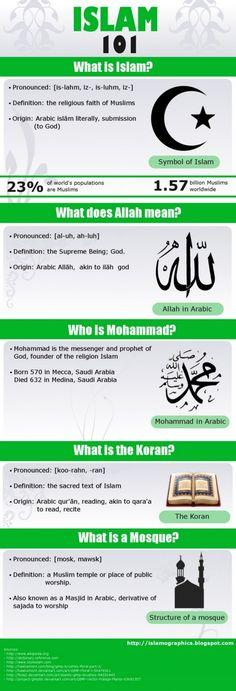 Islam 101 Infographic