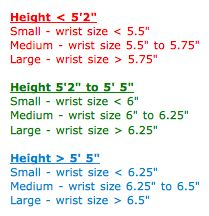 How to Measure Your Body Frame Size