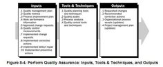 Quality Assurance : tools and techniques