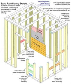 outdoor sauna plans | Sauna Room Design, Send Us a Message, Sauna Design Consultants will ...