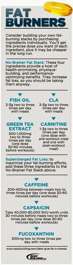 Using fat burning supplements for weight loss - If you ever visit and spend some time perusing a bodybuilding website, you will quickly discover that body builders really know their way around optimal weight loss and fat burning strategies. Infographic: Fat Burners #weightlosstips