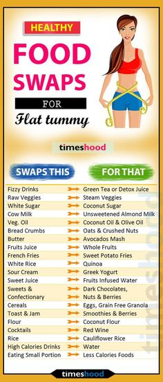 2d93a97d2396c Try these healthy food swaps for flat belly. Get flat belly in 7 days with