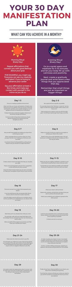 Find out what you can achieve in a month with this 30 day manifestation plan!