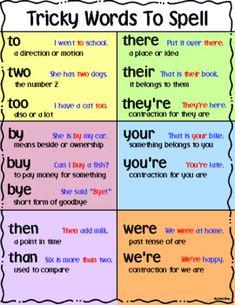 English Phonics, Teaching English Grammar, English Writing Skills, Grammar Lessons, English Language Learning, English Vocabulary Words, Learn English Words, English Lessons, French Lessons