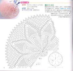 Crochet Knitting Handicraft: Tissues table