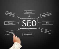 The future of #seo and #contentmarketing by Steve Hughes
