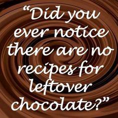 Leftover Chocolate???