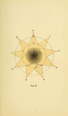 BENJAMIN BETTS - Geometrical Psychology Fig.19.