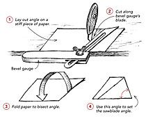 Finding the miter angles for out-of-square angles the easy way with out a protractor or compass.