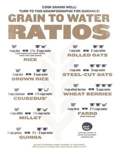 Grain to Water Ratios | Community Post: 34 Creative Kitchen Hacks That Every Cook Should Know brown rice, water ratio, food, grain, cheat sheet, chart, recip, kitchen, cooking tips